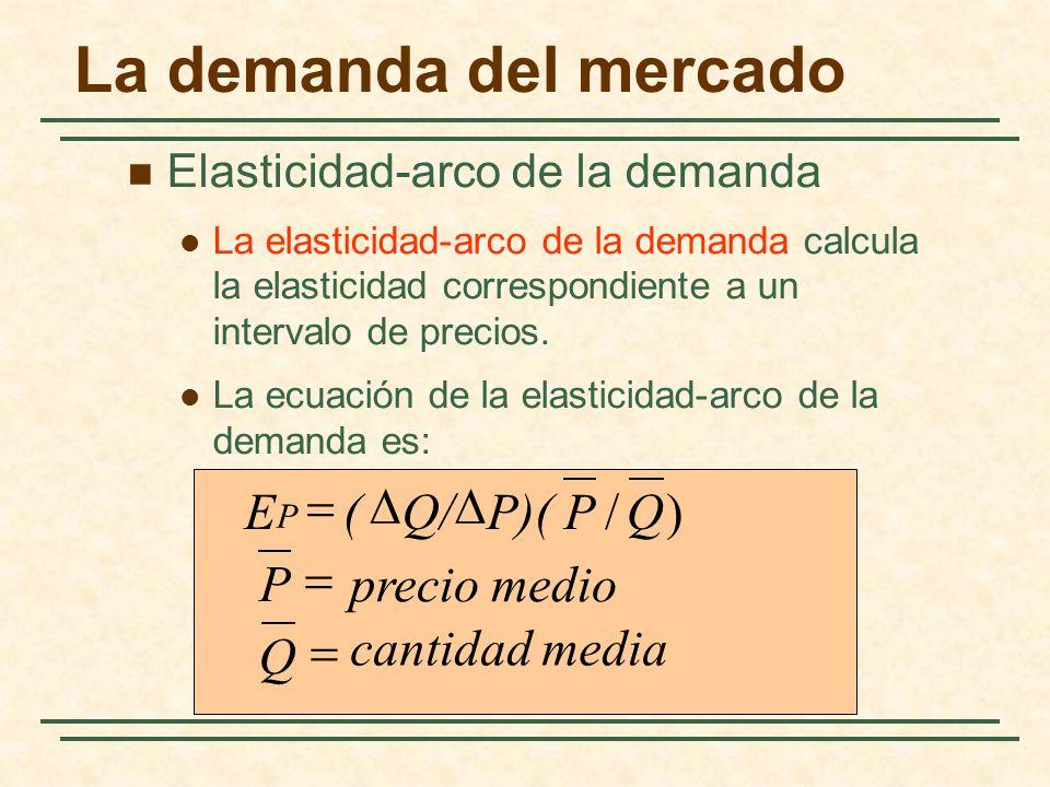 La demanda del mercado Elasticidad-arco de la demanda La elasticidad-arco de la demanda calcula la elasticidad correspondiente a un intervalo de preci