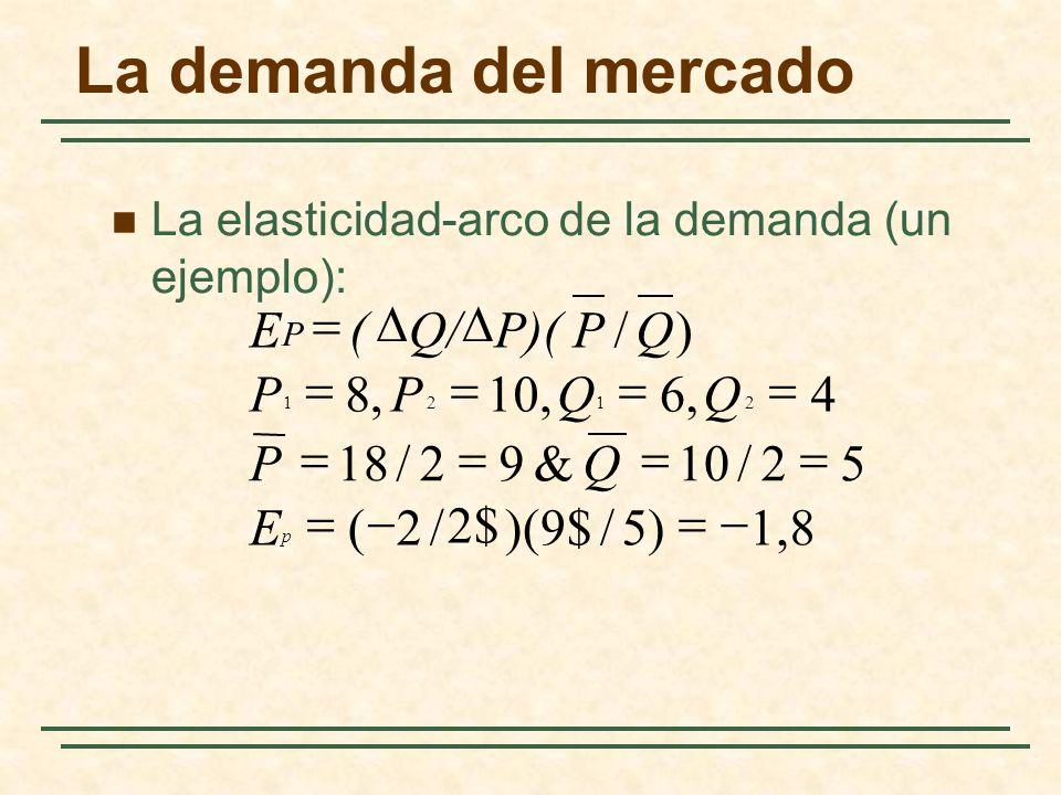 La demanda del mercado La elasticidad-arco de la demanda (un ejemplo): 8,1)5/9$)( 2$ /2( 52/10&92/18 4,6,10,8 )/ 2121 p E QP QQPP QPP)(Q/( E P