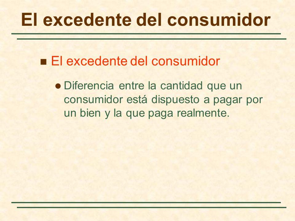El excedente del consumidor Diferencia entre la cantidad que un consumidor está dispuesto a pagar por un bien y la que paga realmente.