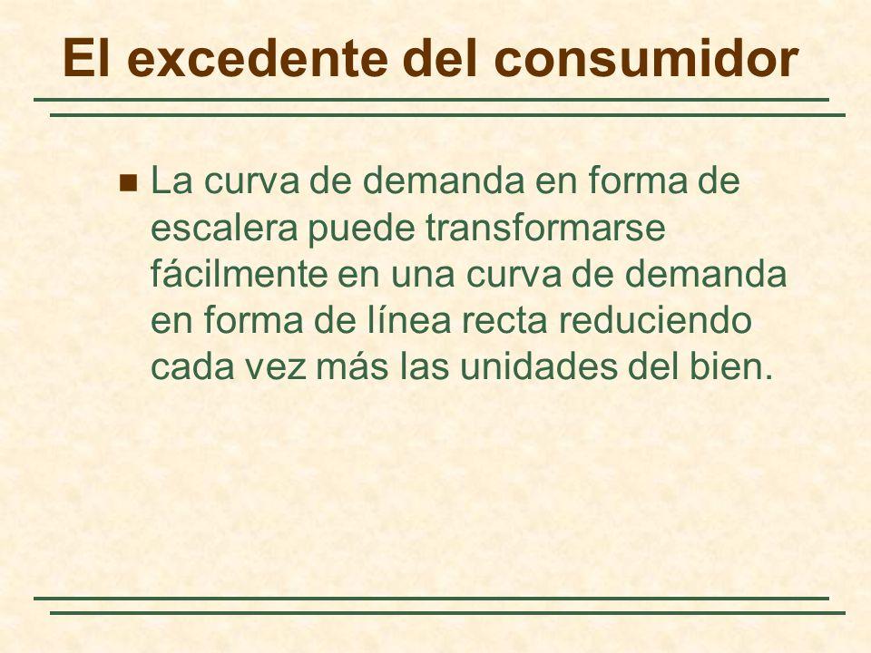 El excedente del consumidor La curva de demanda en forma de escalera puede transformarse fácilmente en una curva de demanda en forma de línea recta re