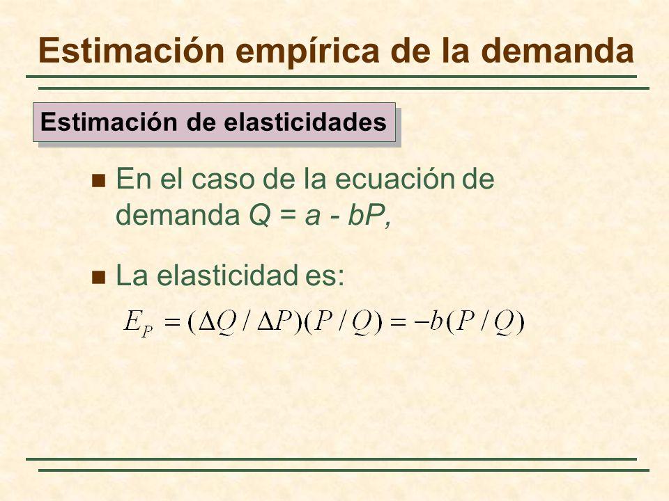 En el caso de la ecuación de demanda Q = a - bP, La elasticidad es: Estimación de elasticidades Estimación empírica de la demanda