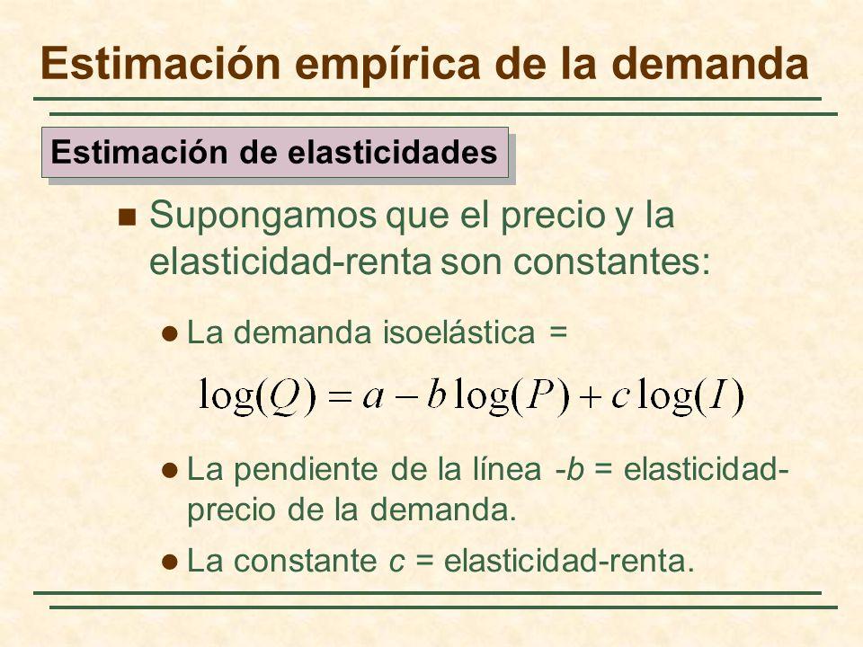 Supongamos que el precio y la elasticidad-renta son constantes: La demanda isoelástica = La pendiente de la línea -b = elasticidad- precio de la deman