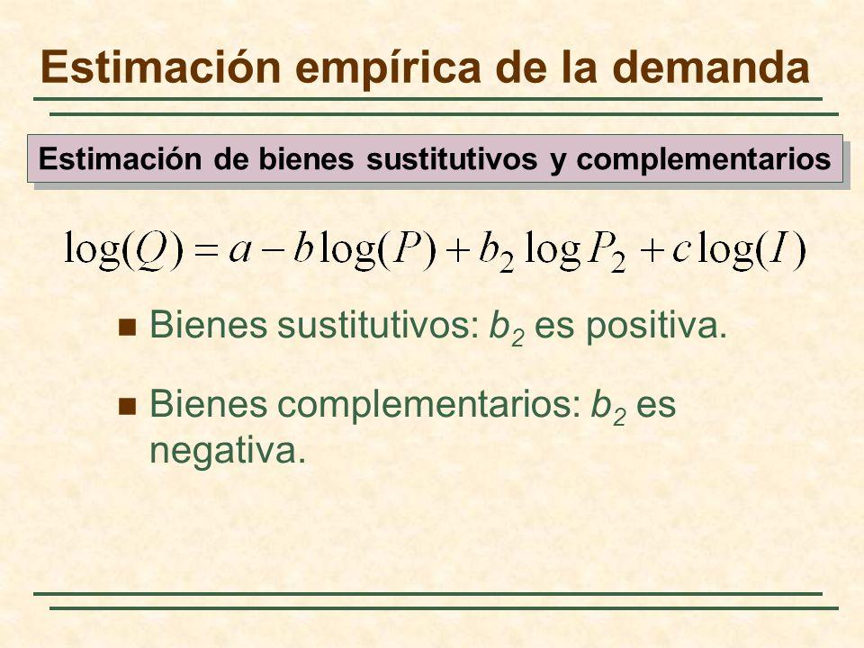 Bienes sustitutivos: b 2 es positiva. Bienes complementarios: b 2 es negativa. Estimación de bienes sustitutivos y complementarios Estimación empírica