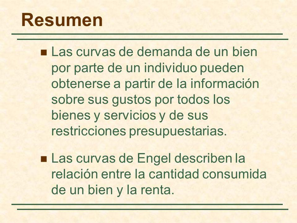 Resumen Las curvas de demanda de un bien por parte de un individuo pueden obtenerse a partir de la información sobre sus gustos por todos los bienes y