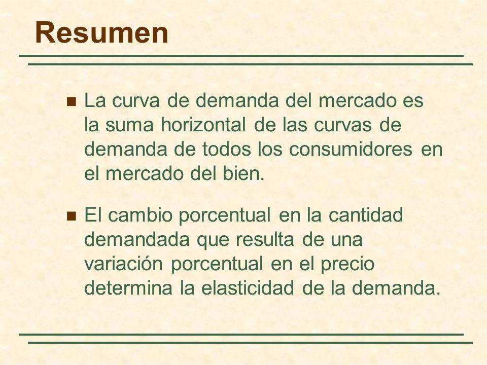 Resumen La curva de demanda del mercado es la suma horizontal de las curvas de demanda de todos los consumidores en el mercado del bien. El cambio por