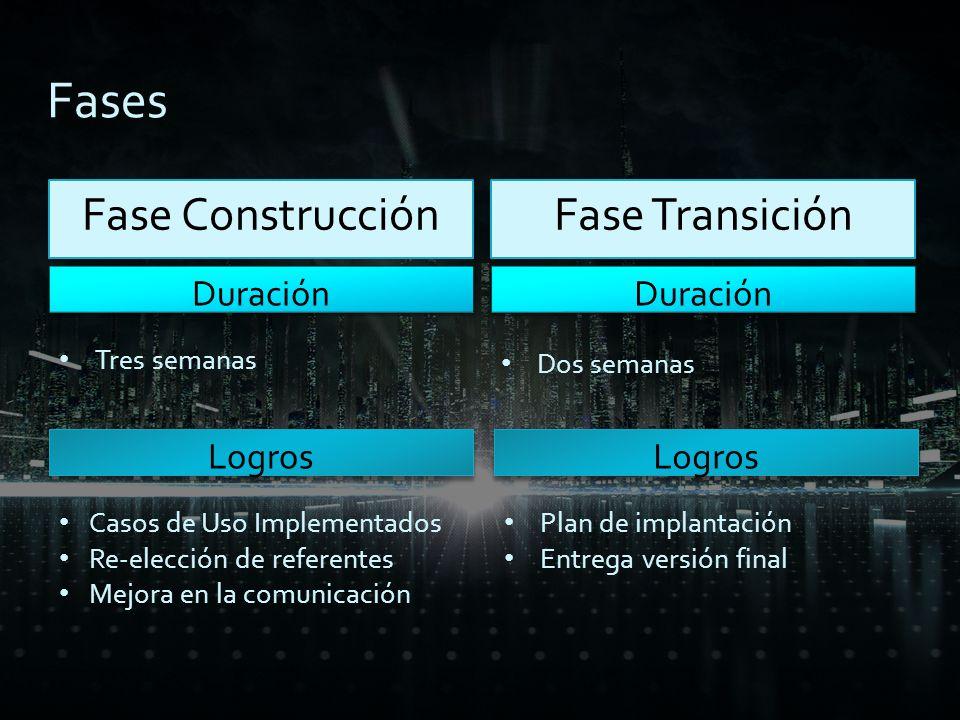 Fases Fase Inicial Duración Logros Fase Elaboración Duración Logros Alcance definido Casos de Uso priorizados Cuatro semanas Cinco semanas Arquitectur