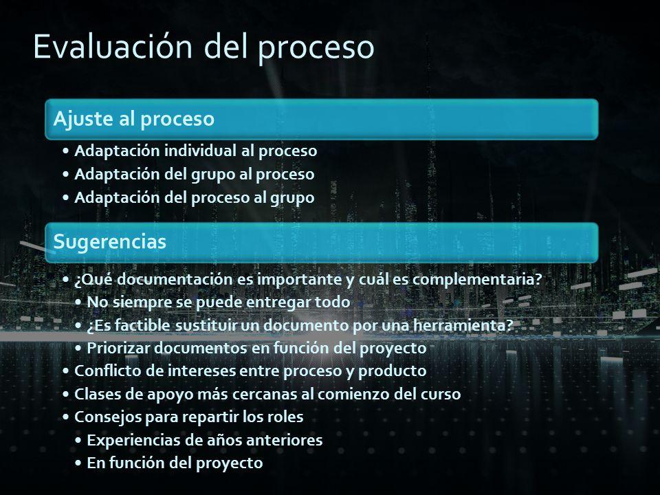 Organización Interfaces de usuario Web Phone Desktop Implementación Web Phone Desktop Game Engine Administración Base de datos Gestión Administración
