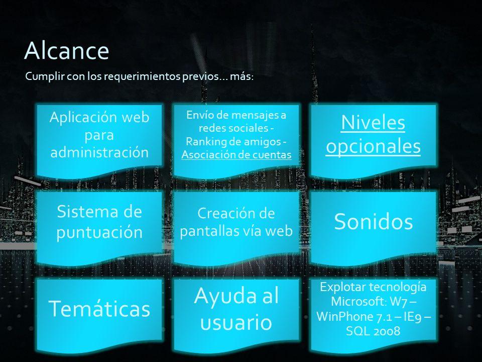 Principales requerimientos Aplicación WPFWebPhone Administración UsuariosNiveles Redes sociales Facebook Windows Live 50 Niveles Renovar Interfaz Está