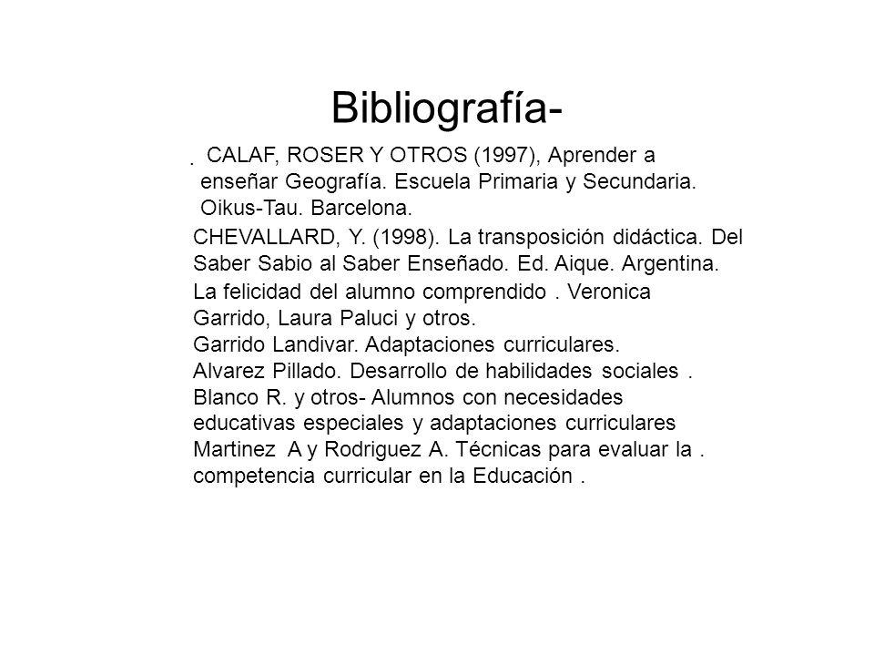 CHEVALLARD, Y. (1998). La transposición didáctica. Del Saber Sabio al Saber Enseñado. Ed. Aique. Argentina. Bibliografía- CALAF, ROSER Y OTROS (1997),