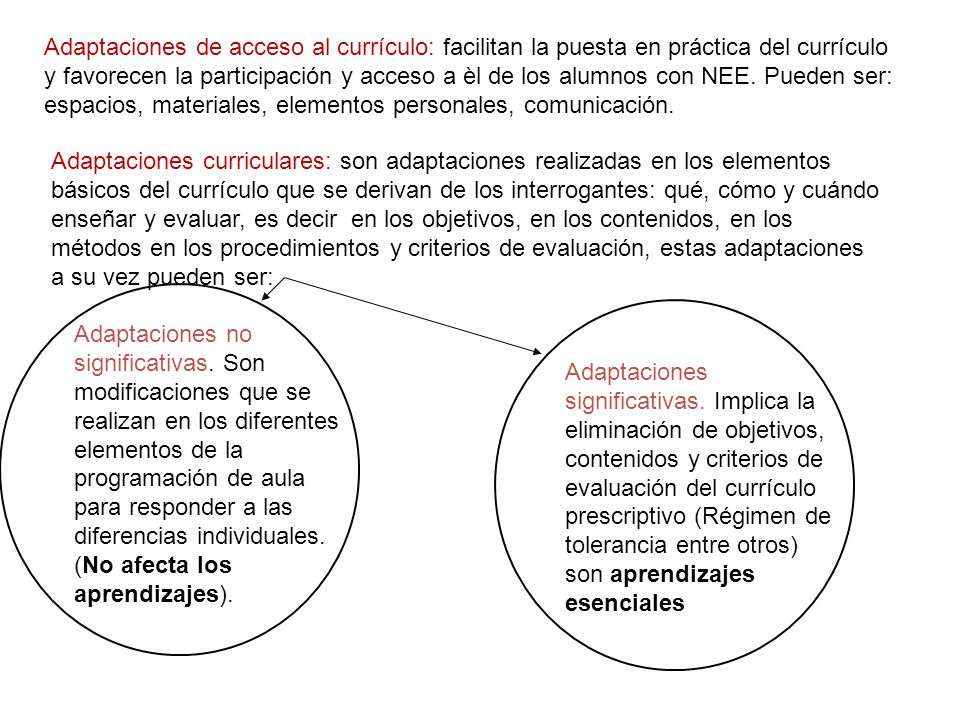 Adaptaciones de acceso al currículo: facilitan la puesta en práctica del currículo y favorecen la participación y acceso a èl de los alumnos con NEE.
