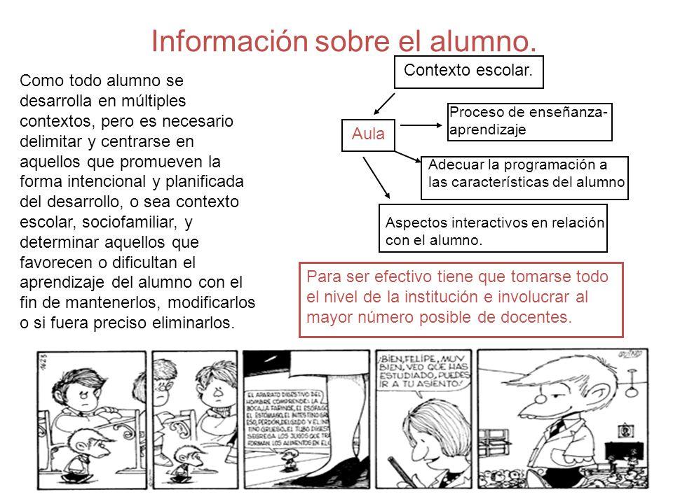 Información sobre el alumno. Como todo alumno se desarrolla en múltiples contextos, pero es necesario delimitar y centrarse en aquellos que promueven