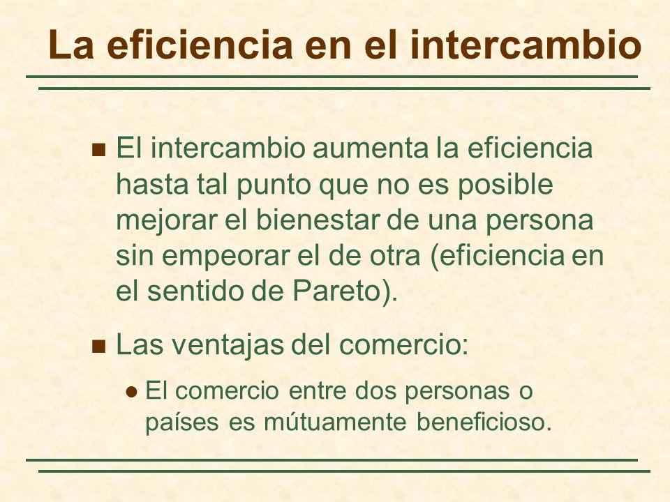 La eficiencia en el intercambio El intercambio aumenta la eficiencia hasta tal punto que no es posible mejorar el bienestar de una persona sin empeorar el de otra (eficiencia en el sentido de Pareto).