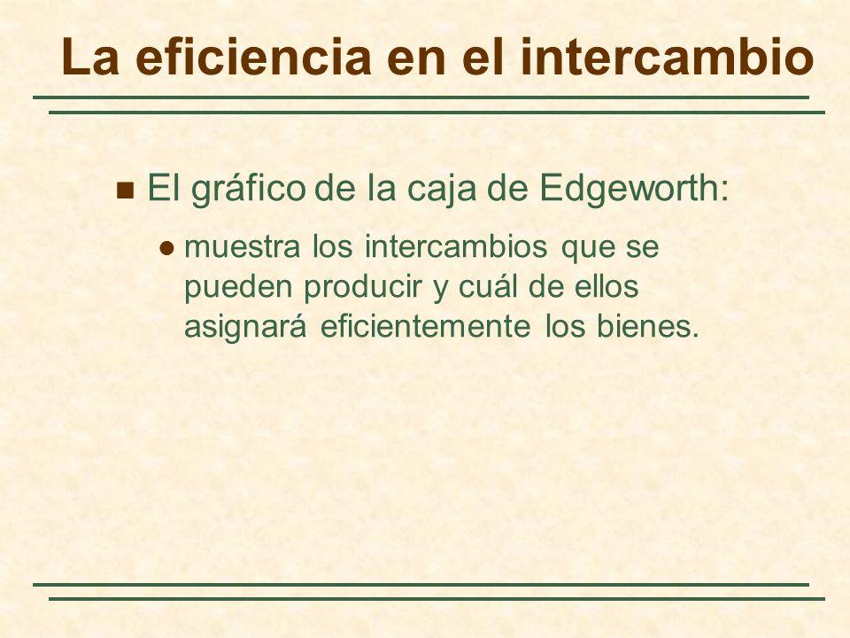 La eficiencia en el intercambio El gráfico de la caja de Edgeworth: muestra los intercambios que se pueden producir y cuál de ellos asignará eficientemente los bienes.