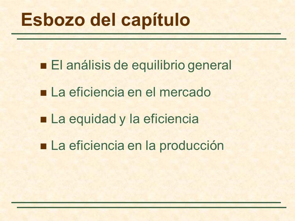 La eficiencia en el intercambio Supuestos: Dos consumidores o países.