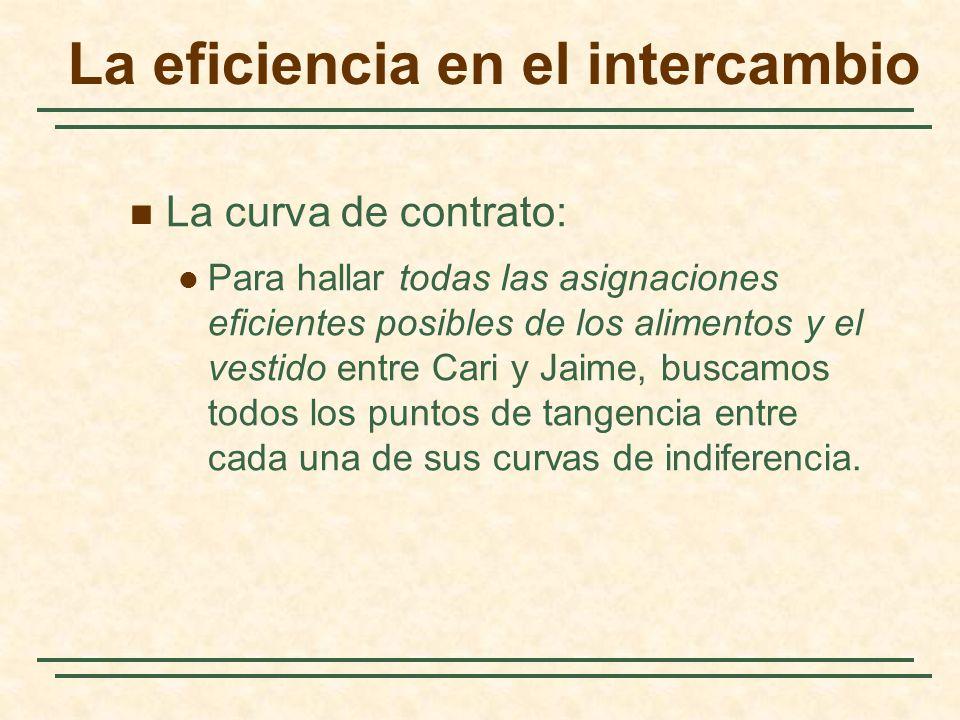 La eficiencia en el intercambio La curva de contrato: Para hallar todas las asignaciones eficientes posibles de los alimentos y el vestido entre Cari y Jaime, buscamos todos los puntos de tangencia entre cada una de sus curvas de indiferencia.