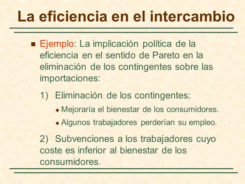 La eficiencia en el intercambio Ejemplo: La implicación política de la eficiencia en el sentido de Pareto en la eliminación de los contingentes sobre las importaciones: 1)Eliminación de los contingentes: Mejoraría el bienestar de los consumidores.