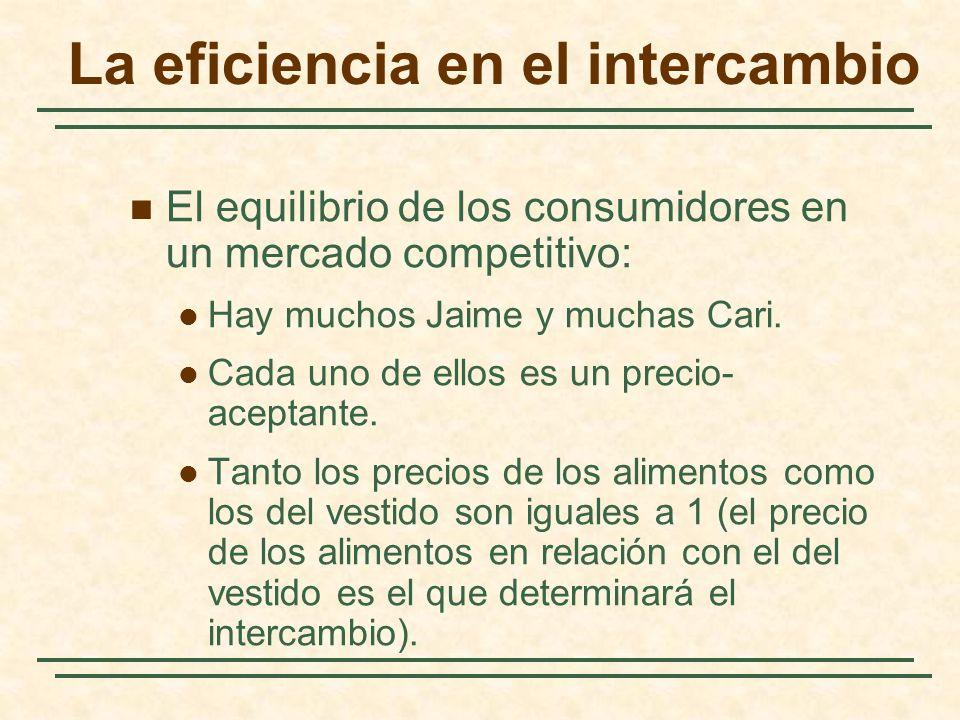 La eficiencia en el intercambio El equilibrio de los consumidores en un mercado competitivo: Hay muchos Jaime y muchas Cari.