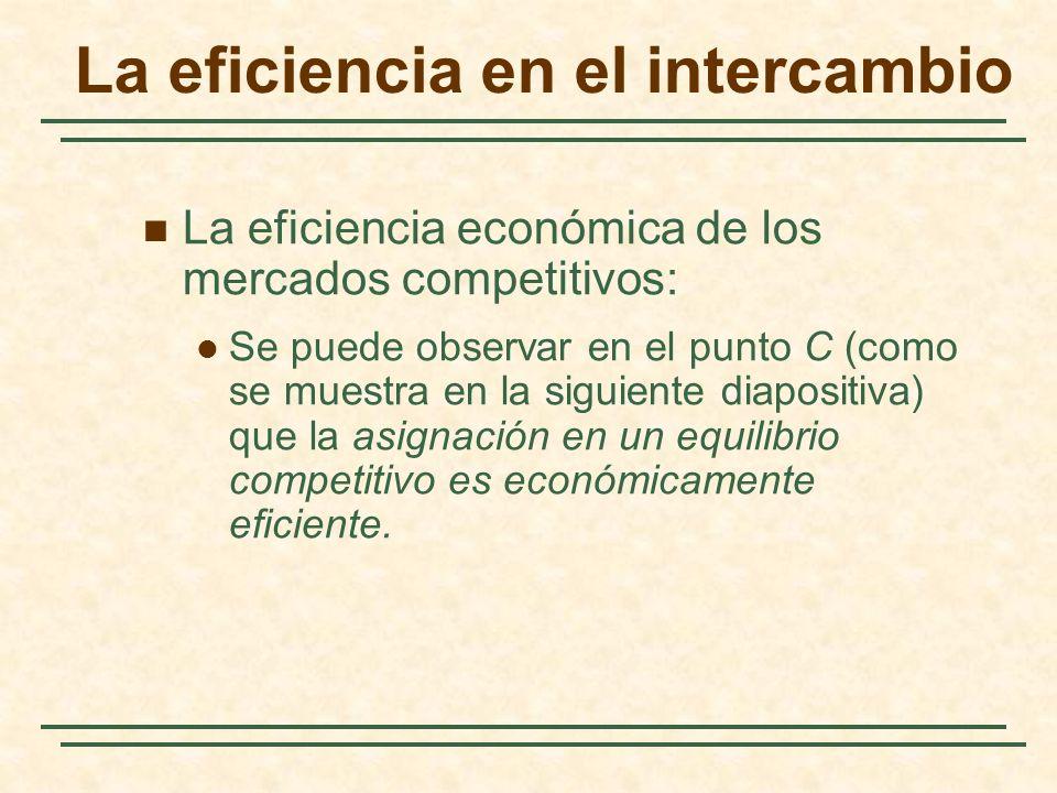 La eficiencia en el intercambio La eficiencia económica de los mercados competitivos: Se puede observar en el punto C (como se muestra en la siguiente diapositiva) que la asignación en un equilibrio competitivo es económicamente eficiente.