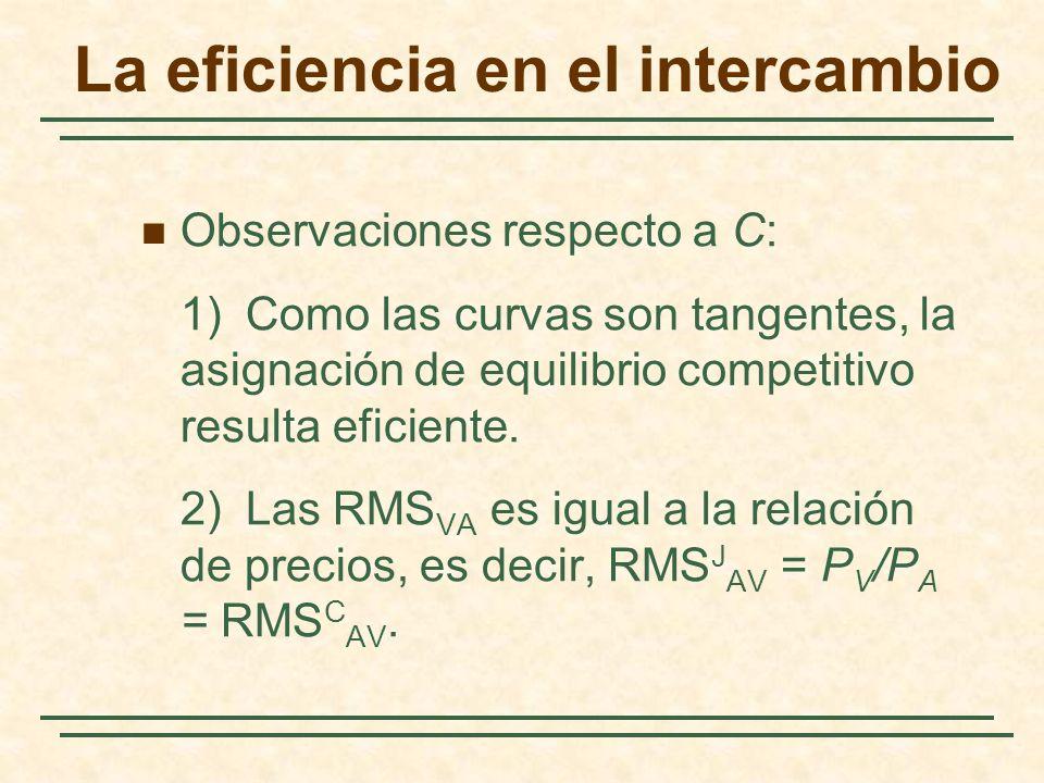 La eficiencia en el intercambio Observaciones respecto a C: 1)Como las curvas son tangentes, la asignación de equilibrio competitivo resulta eficiente.
