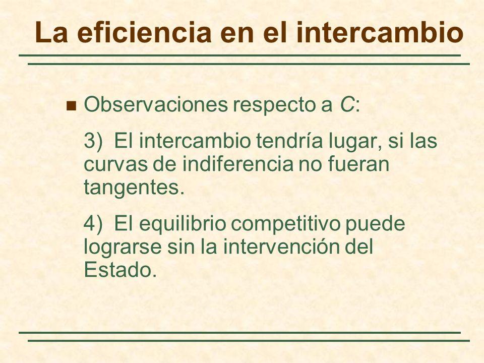 La eficiencia en el intercambio Observaciones respecto a C: 3)El intercambio tendría lugar, si las curvas de indiferencia no fueran tangentes.