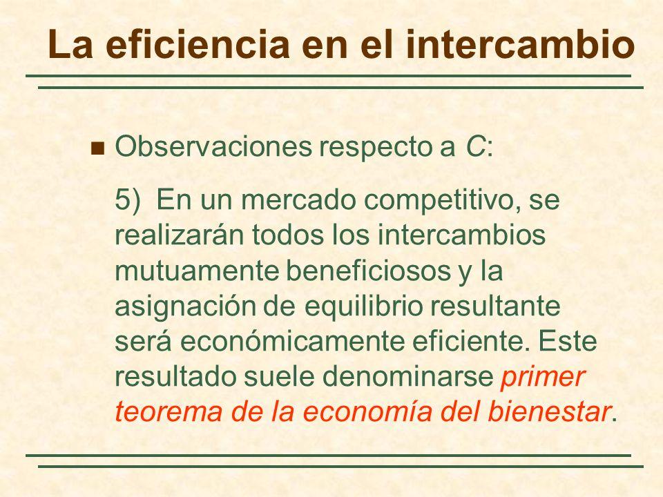 La eficiencia en el intercambio Observaciones respecto a C: 5)En un mercado competitivo, se realizarán todos los intercambios mutuamente beneficiosos y la asignación de equilibrio resultante será económicamente eficiente.