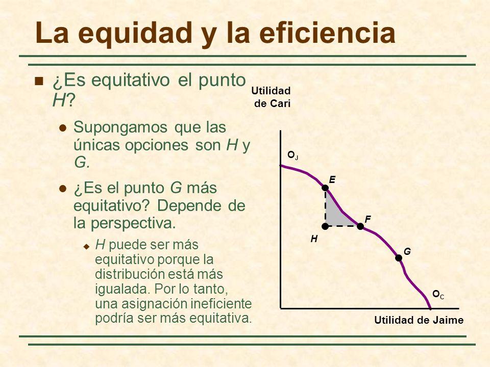 La equidad y la eficiencia ¿Es equitativo el punto H.