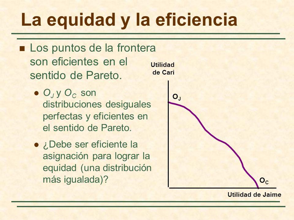 La equidad y la eficiencia Los puntos de la frontera son eficientes en el sentido de Pareto.