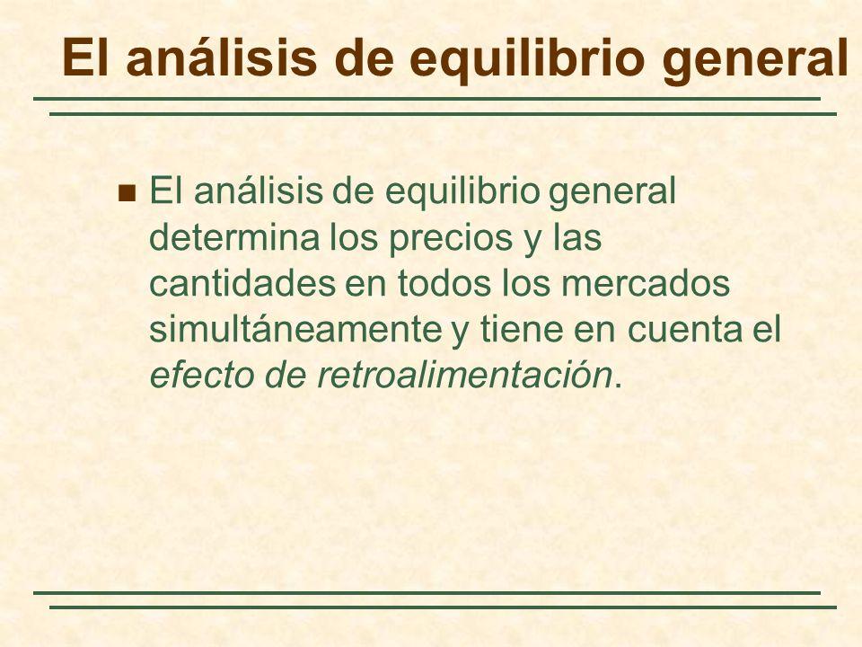 El análisis de equilibrio general El análisis de equilibrio general determina los precios y las cantidades en todos los mercados simultáneamente y tiene en cuenta el efecto de retroalimentación.
