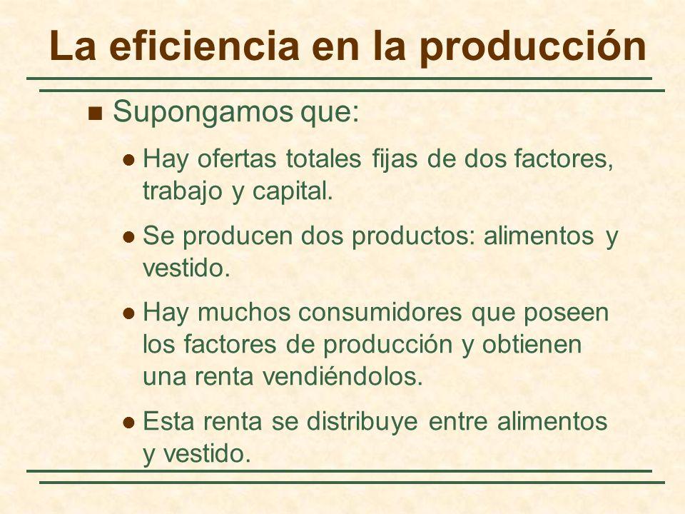 La eficiencia en la producción Supongamos que: Hay ofertas totales fijas de dos factores, trabajo y capital.