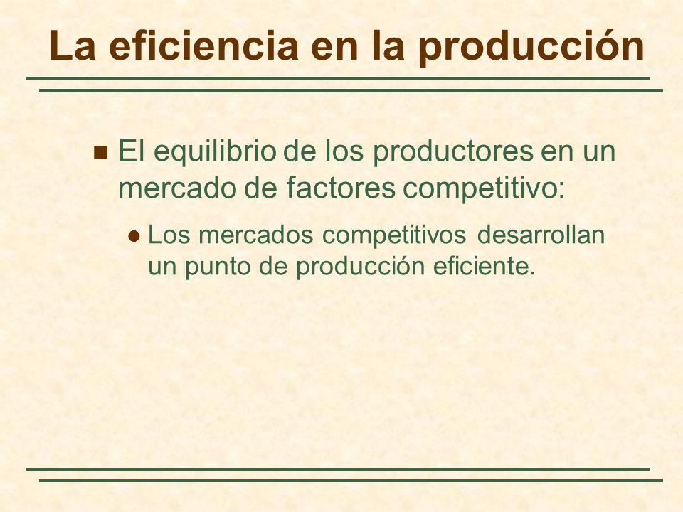La eficiencia en la producción El equilibrio de los productores en un mercado de factores competitivo: Los mercados competitivos desarrollan un punto de producción eficiente.