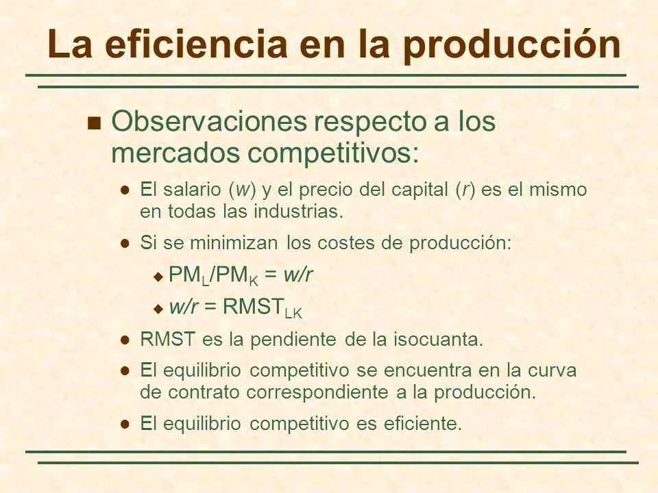 La eficiencia en la producción Observaciones respecto a los mercados competitivos: El salario (w) y el precio del capital (r) es el mismo en todas las industrias.