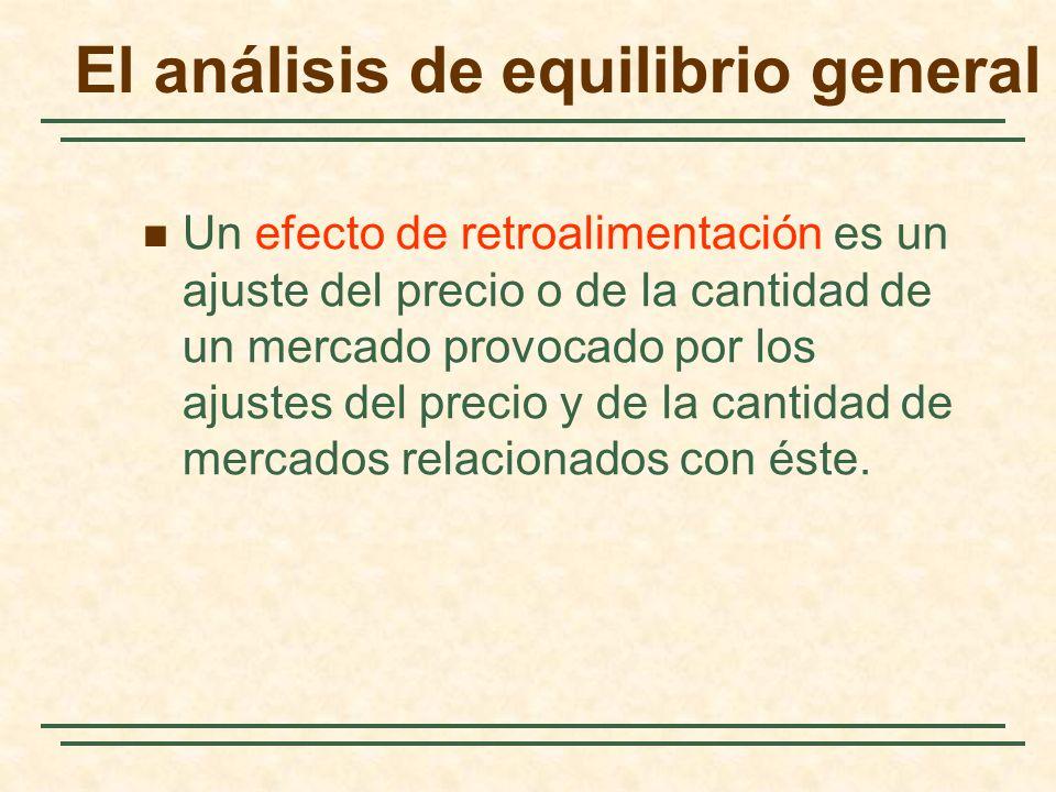 El análisis de equilibrio general Un efecto de retroalimentación es un ajuste del precio o de la cantidad de un mercado provocado por los ajustes del precio y de la cantidad de mercados relacionados con éste.