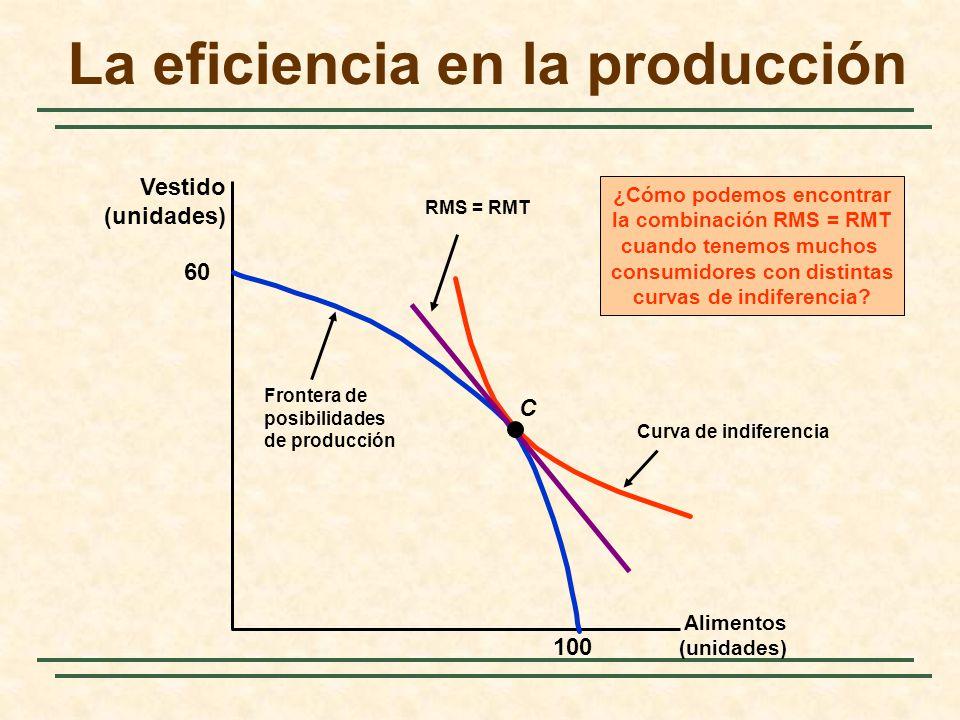 Curva de indiferencia La eficiencia en la producción Alimentos (unidades) Vestido (unidades) 60 100 Frontera de posibilidades de producción RMS = RMT C ¿Cómo podemos encontrar la combinación RMS = RMT cuando tenemos muchos consumidores con distintas curvas de indiferencia?