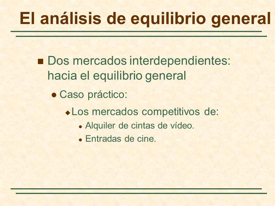 El análisis de equilibrio general Dos mercados interdependientes: hacia el equilibrio general Caso práctico: Los mercados competitivos de: Alquiler de cintas de vídeo.