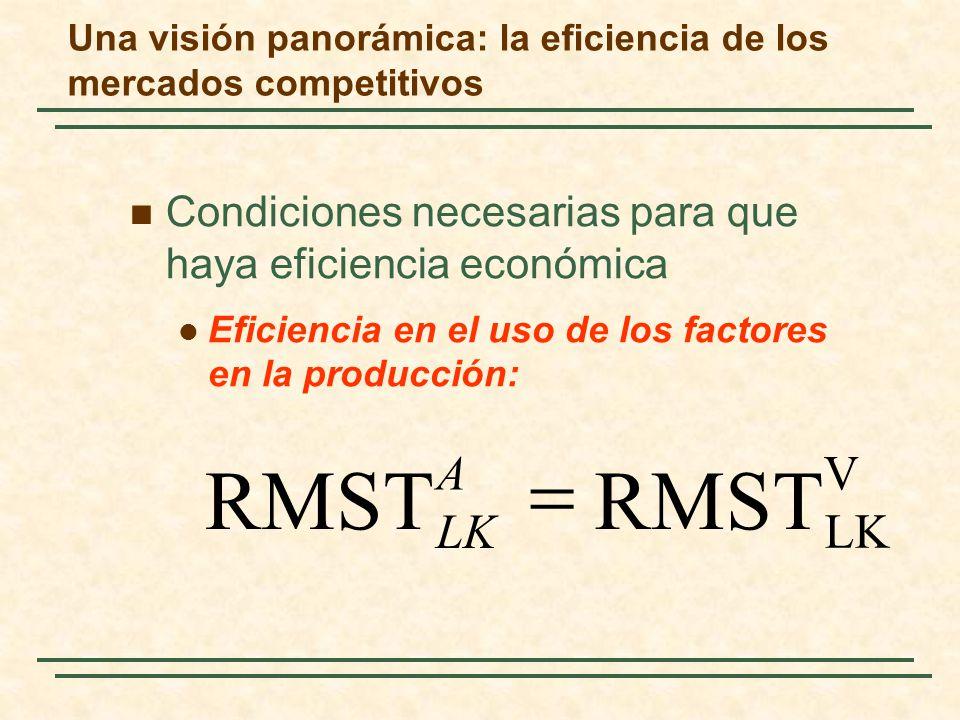 Condiciones necesarias para que haya eficiencia económica Eficiencia en el uso de los factores en la producción: V LK RMST A LK Una visión panorámica: la eficiencia de los mercados competitivos