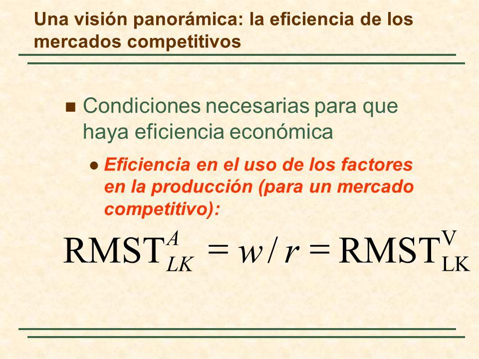 Condiciones necesarias para que haya eficiencia económica Eficiencia en el uso de los factores en la producción (para un mercado competitivo): V LK RMST/ rw A LK Una visión panorámica: la eficiencia de los mercados competitivos