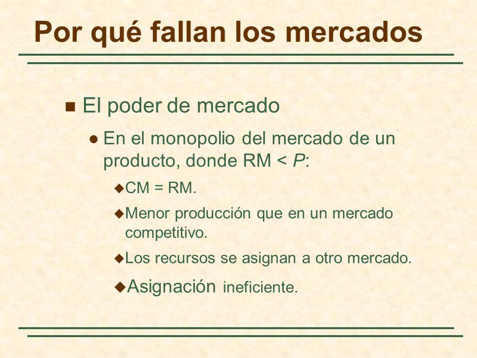Por qué fallan los mercados El poder de mercado En el monopolio del mercado de un producto, donde RM < P: CM = RM.