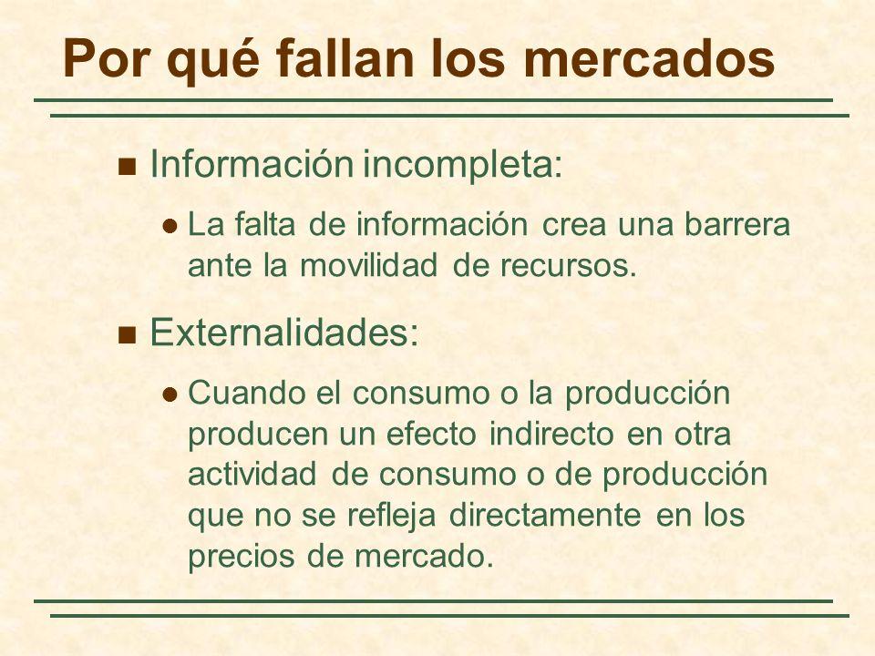 Por qué fallan los mercados Información incompleta: La falta de información crea una barrera ante la movilidad de recursos.