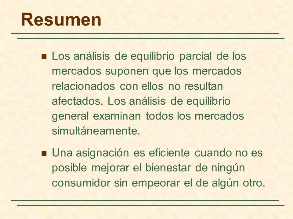 Resumen Los análisis de equilibrio parcial de los mercados suponen que los mercados relacionados con ellos no resultan afectados.