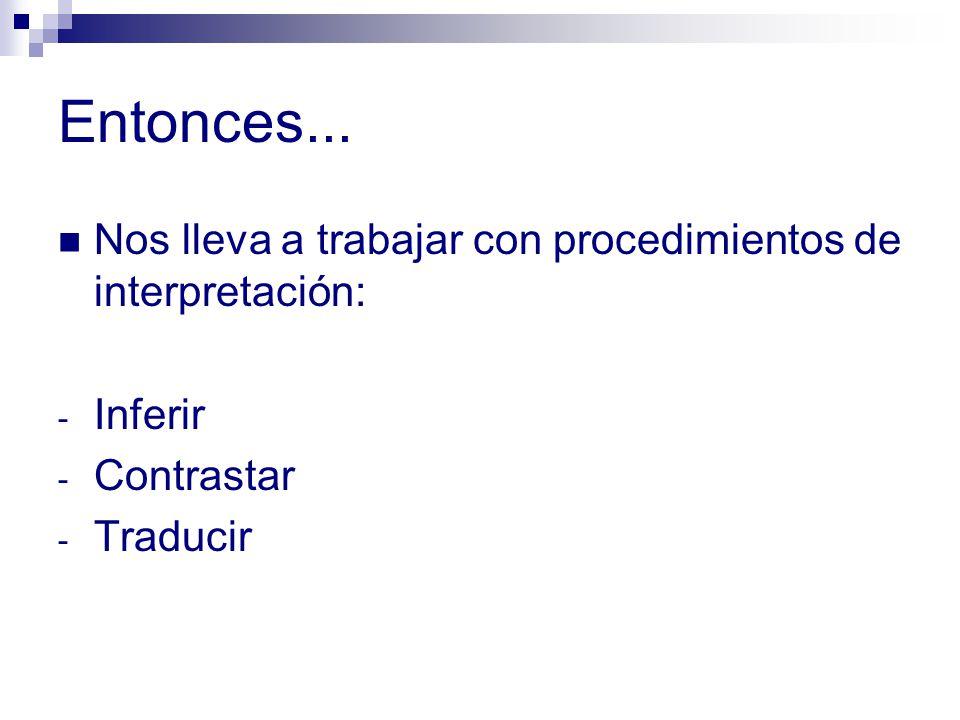 Entonces... Nos lleva a trabajar con procedimientos de interpretación: - Inferir - Contrastar - Traducir