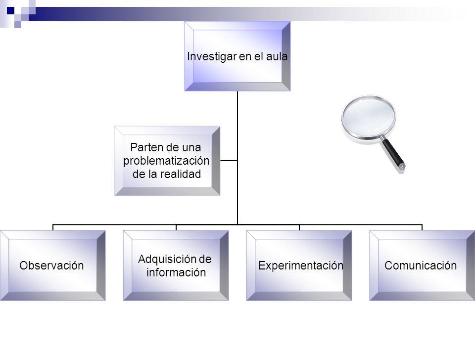 Investigar en el aula Observación Adquisición de información Experimentación Comunicación Parten de una problematización de la realidad