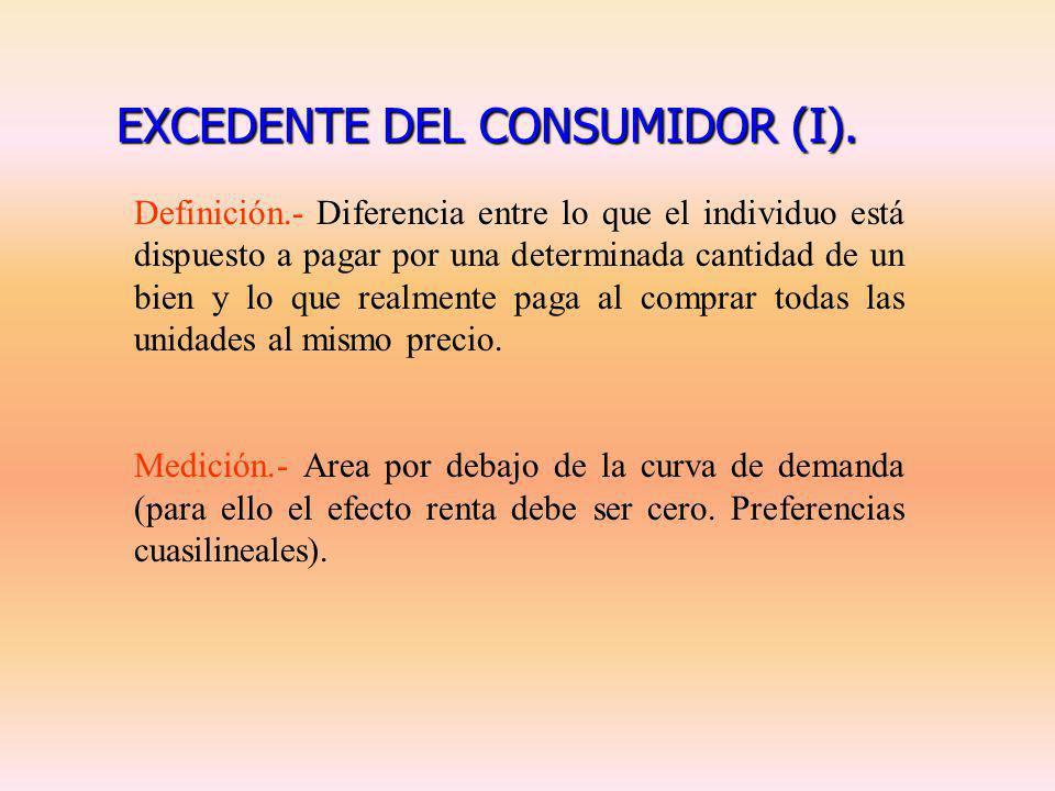 ELASTICIDAD E INGRESO (II) Ingreso Elasticidad1