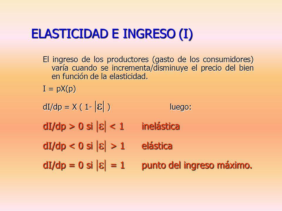 DEMANDA AGREGADA (III). (suma horizontal de las demandas individuales) Ejemplo.- Gráfico 100.000 20.000 5.000 80.000155.000230.000 tg = 1 tg = 1/5 tg
