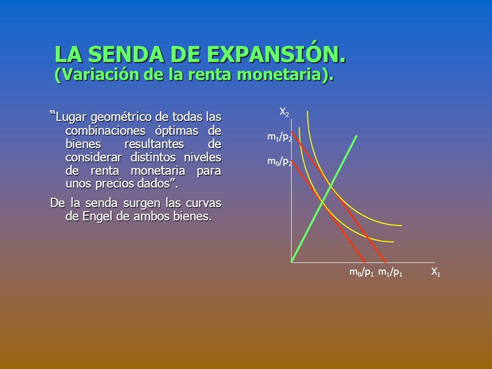 Función de Demanda del bien i. X i = X i (p i,p j,m) Variaciones en la renta monetaria: Variaciones en la renta monetaria: Senda de Expansión. Senda d