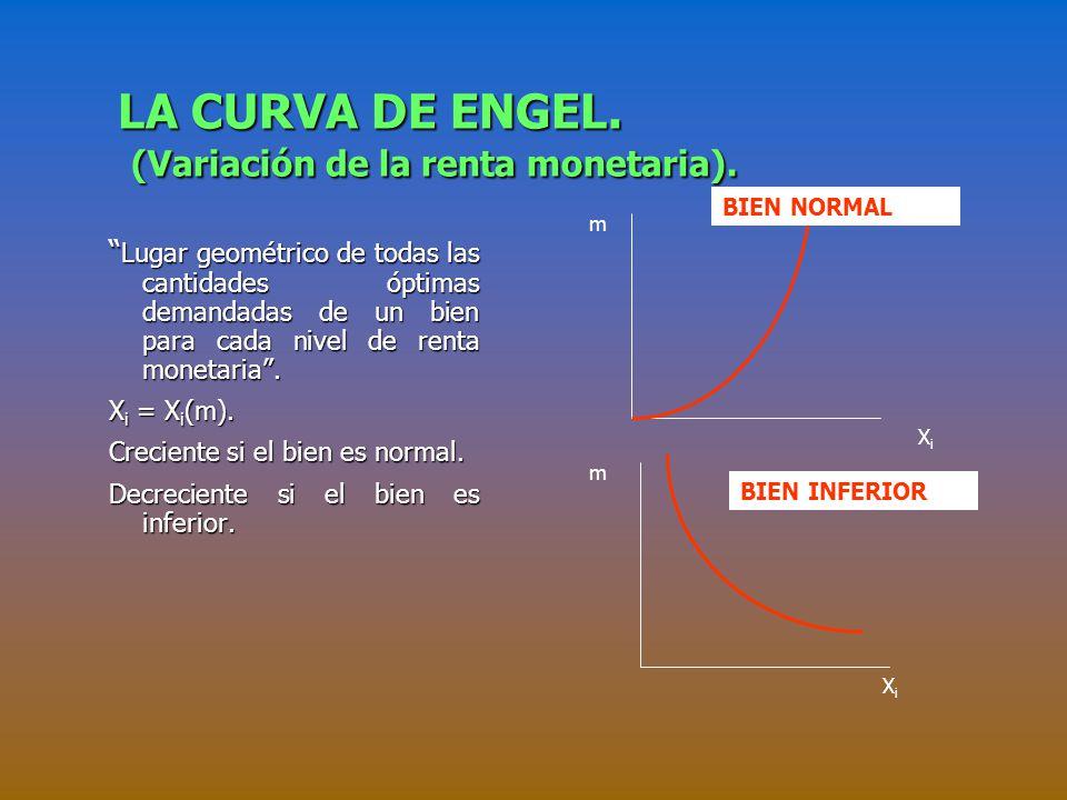 LA SENDA DE EXPANSIÓN. (Variación de la renta monetaria). Lugar geométrico de todas las combinaciones óptimas de bienes resultantes de considerar dist