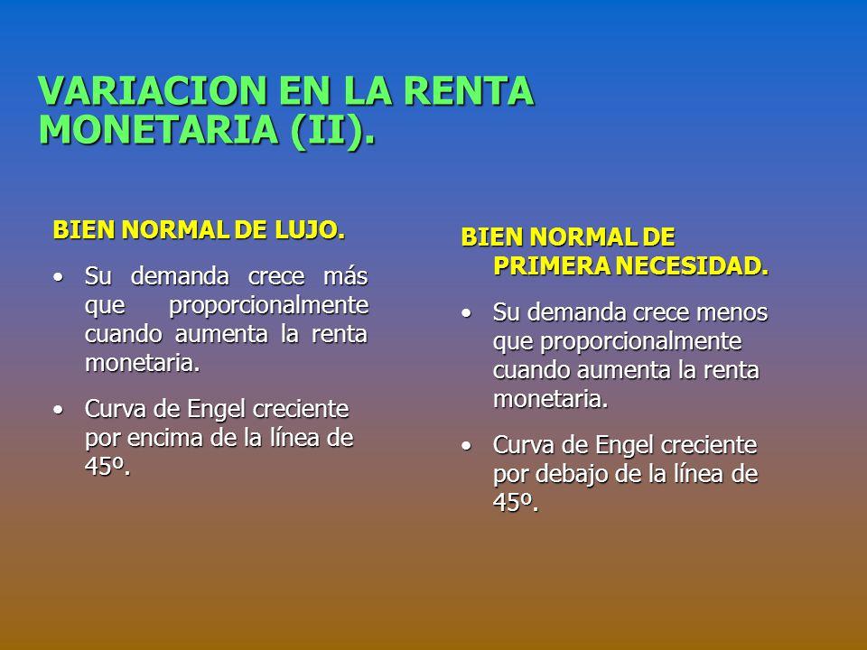 VARIACION EN LA RENTA MONETARIA (I) BIEN NORMAL. Su demanda crece cuando aumenta la renta monetaria.Su demanda crece cuando aumenta la renta monetaria