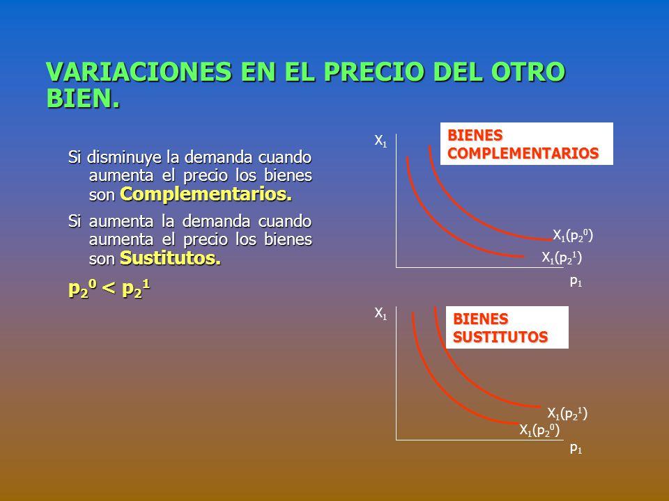 LA CURVA DE DEMANDA ORDINARIA. (Variación del propio precio). C antidades óptimas demandadas de un bien para cada nivel de su precio, con el otro prec