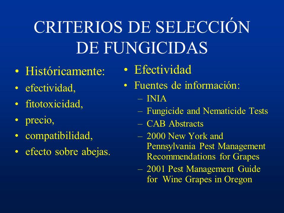 CONTROL BIOLÓGICO Botrytis –Trichoderma harzianum 36% control, 52% fungicidas –Ulocladium atrum, Chaetomiun cochliodes colonizan tejido necrótico Oidi