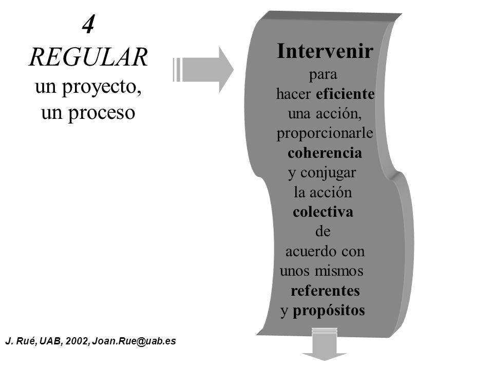 J. Rué, UAB, 2002, Joan.Rue@uab.es 4 REGULAR un proyecto, un proceso Intervenir para hacer eficiente una acción, proporcionarle coherencia y conjugar
