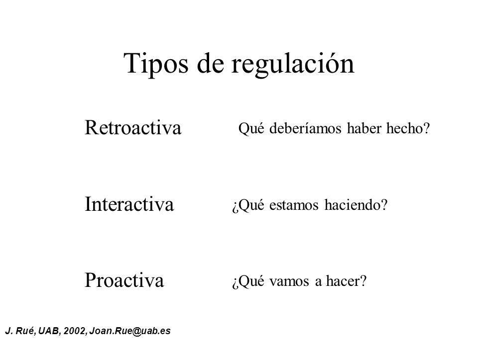 J. Rué, UAB, 2002, Joan.Rue@uab.es Tipos de regulación Retroactiva Interactiva Proactiva ¿Qué deberíamos haber hecho? ¿Qué estamos haciendo? ¿Qué vamo